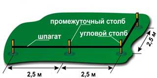 План-схема для металлического забора