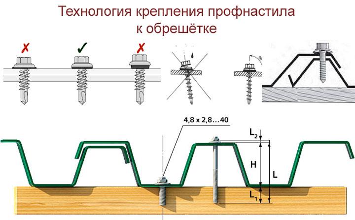 Крепеж для металлического забора из профлиста